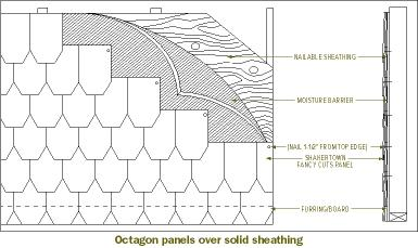 Technical Drawings for Cedar Roof, Siding Shingles | Shakertown